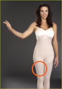 Procedure-Legs